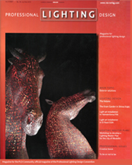 Publications, Articles